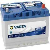 Varta Blue Dynamic Efb 572501076D842