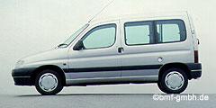 Partner (5) 1996 - 2003