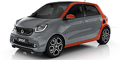 Forfour (W 453) 2014
