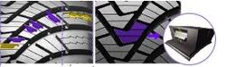 2 lamelles différentes permettant une meilleure maniabilité et une meilleure traction