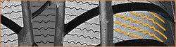 Wellen-Rillen-Technologie