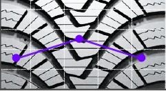 Bloc central verrouillé permettant la stabilité de la conduite à grande vitesse