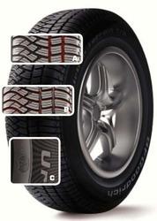 Le pneu BFGoodrich Urban Terrain T/A