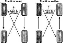 permut-traction.jpg